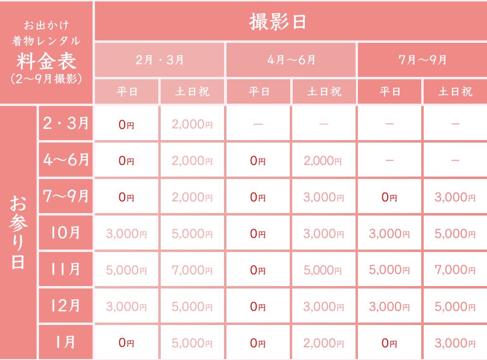 お出かけ着物レンタル料金表 2~9月撮影