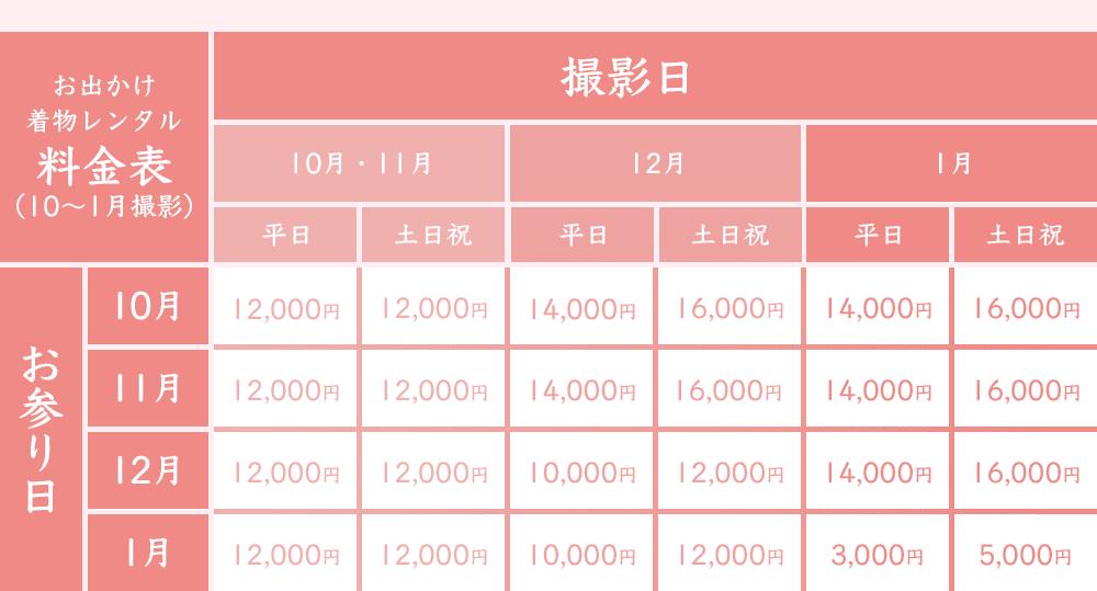 お出かけ着物レンタル料金表 10月~11月撮影