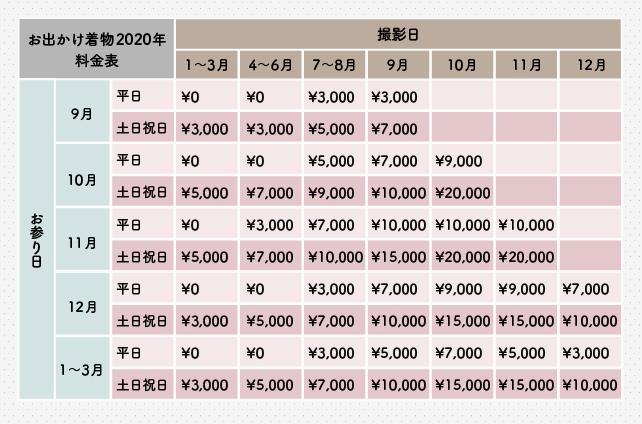 撮影をするお日にちによってレンタル料金が変わります 2019年4月~2020年2月までの撮影日別料金一覧