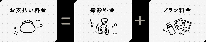 お支払料金=撮影料金+プラン料金